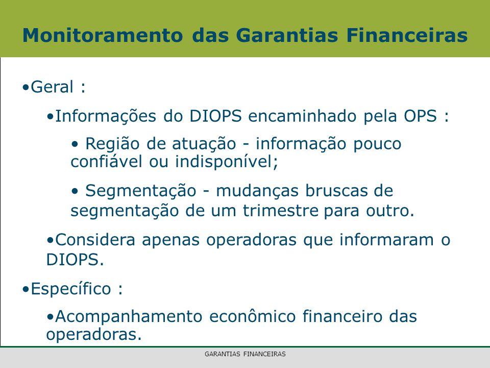 GARANTIAS FINANCEIRAS Monitoramento das Garantias Financeiras Geral : Informações do DIOPS encaminhado pela OPS : Região de atuação - informação pouco
