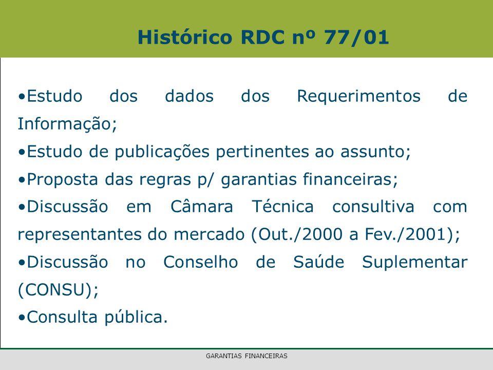 GARANTIAS FINANCEIRAS Estudo dos dados dos Requerimentos de Informação; Estudo de publicações pertinentes ao assunto; Proposta das regras p/ garantias