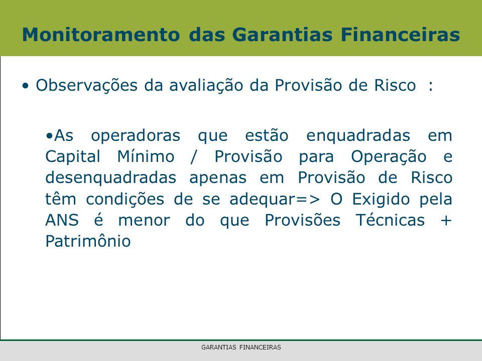 GARANTIAS FINANCEIRAS Monitoramento das Garantias Financeiras Observações da avaliação da Provisão de Risco : As operadoras que estão enquadradas em C