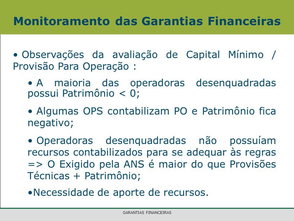 GARANTIAS FINANCEIRAS Monitoramento das Garantias Financeiras Observações da avaliação de Capital Mínimo / Provisão Para Operação : A maioria das oper