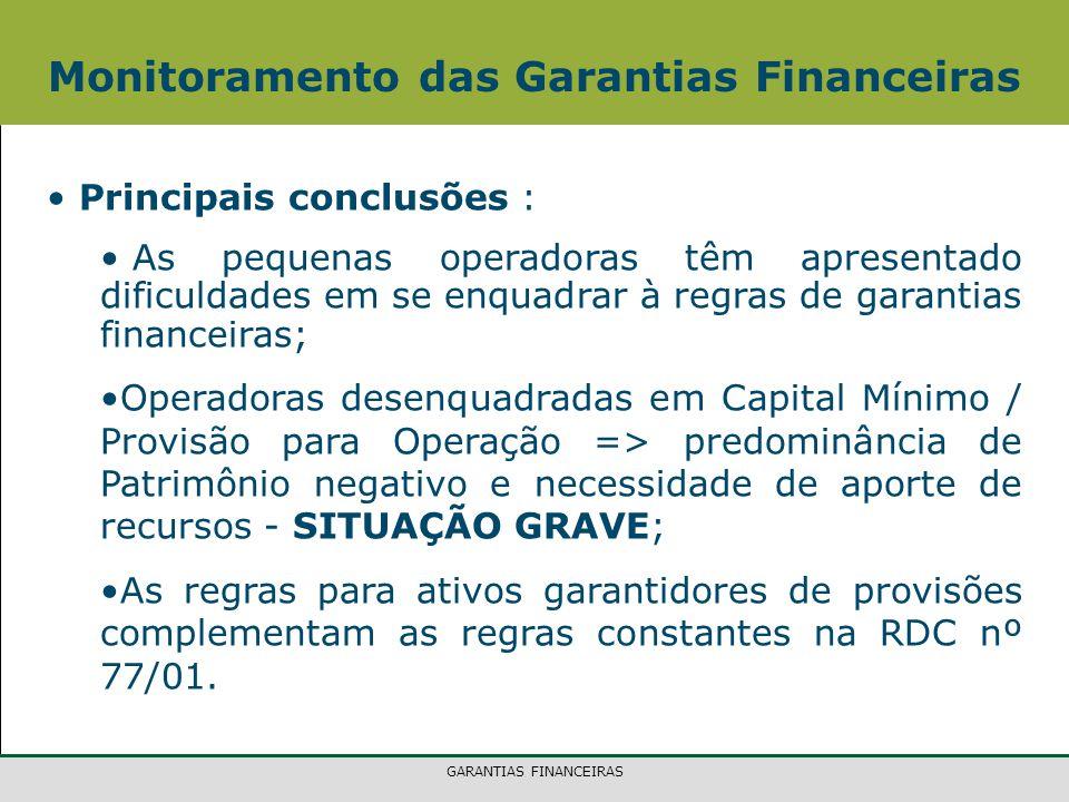 GARANTIAS FINANCEIRAS Monitoramento das Garantias Financeiras Principais conclusões : As pequenas operadoras têm apresentado dificuldades em se enquad