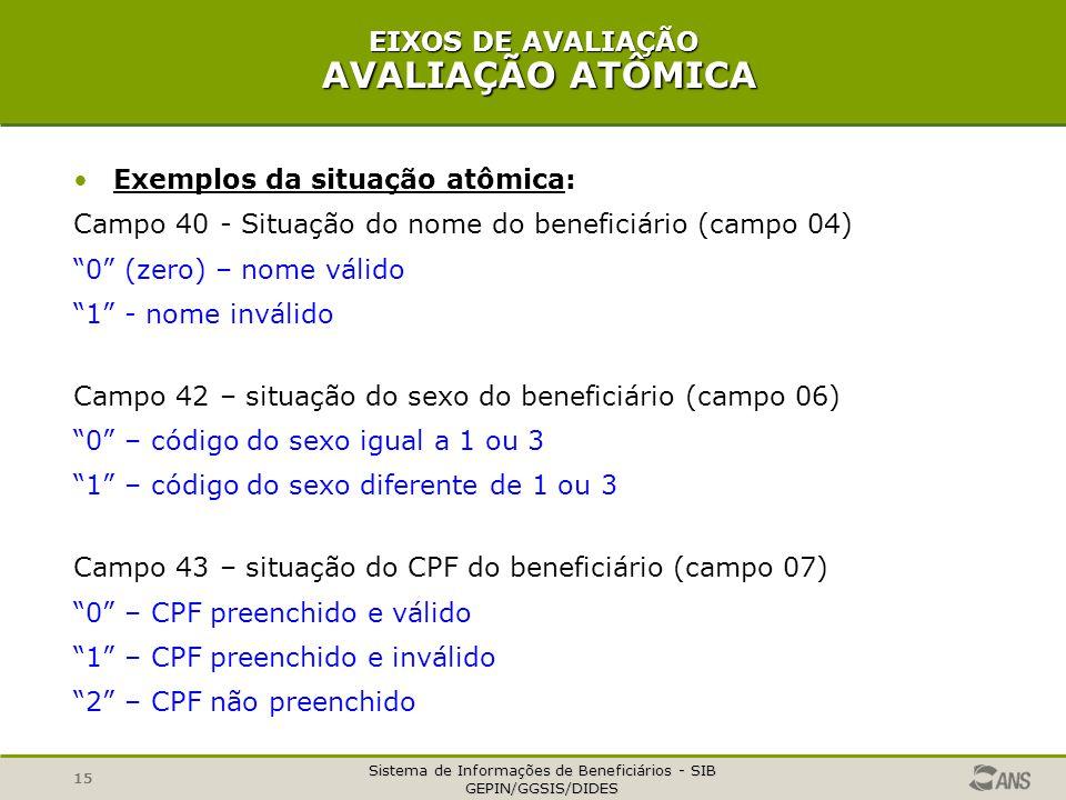 Sistema de Informações de Beneficiários - SIB GEPIN/GGSIS/DIDES 15 Exemplos da situação atômica: Campo 40 - Situação do nome do beneficiário (campo 04