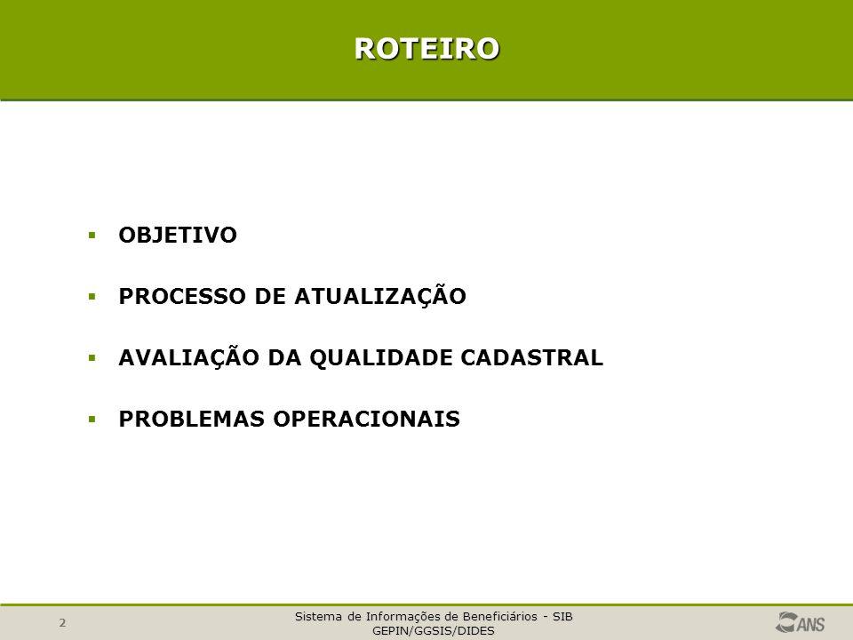Sistema de Informações de Beneficiários - SIB GEPIN/GGSIS/DIDES 2 ROTEIRO  OBJETIVO  PROCESSO DE ATUALIZAÇÃO  AVALIAÇÃO DA QUALIDADE CADASTRAL  PR