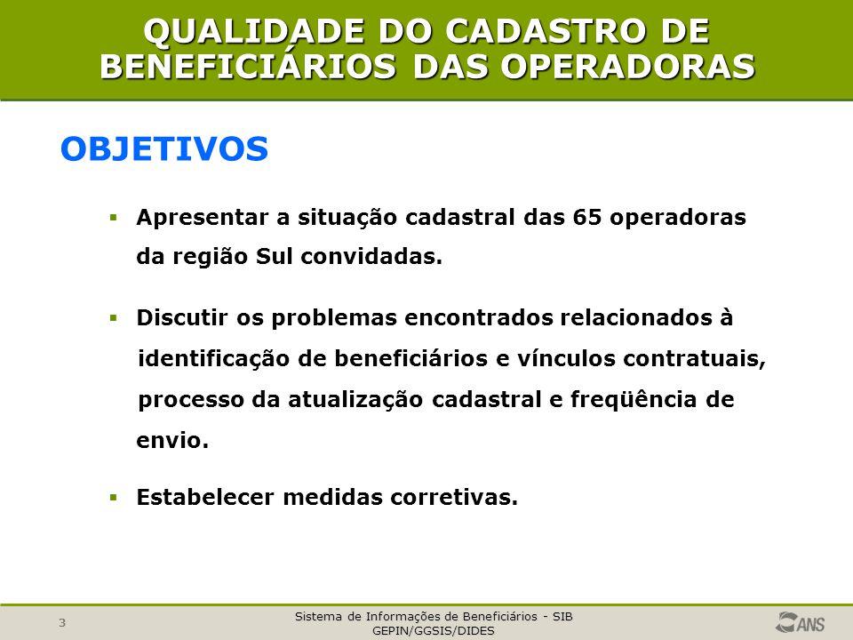 Sistema de Informações de Beneficiários - SIB GEPIN/GGSIS/DIDES 3 QUALIDADE DO CADASTRO DE BENEFICIÁRIOS DAS OPERADORAS  Apresentar a situação cadast