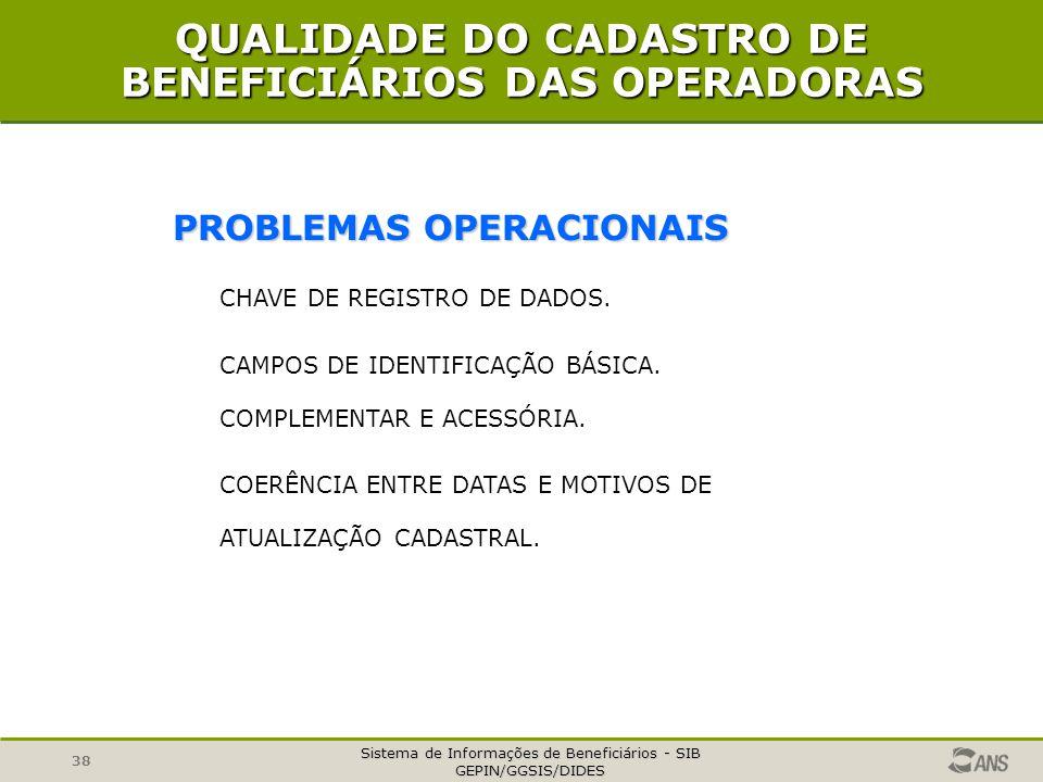 Sistema de Informações de Beneficiários - SIB GEPIN/GGSIS/DIDES 38 PROBLEMAS OPERACIONAIS PROBLEMAS OPERACIONAIS QUALIDADE DO CADASTRO DE BENEFICIÁRIO