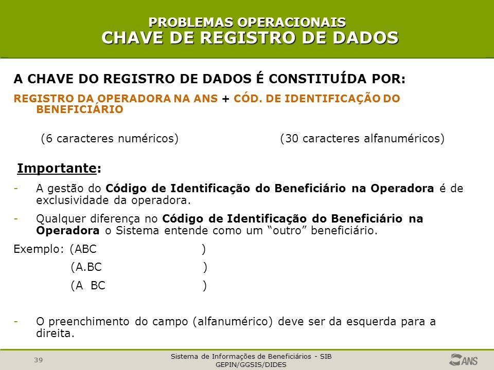 Sistema de Informações de Beneficiários - SIB GEPIN/GGSIS/DIDES 39 A CHAVE DO REGISTRO DE DADOS É CONSTITUÍDA POR: REGISTRO DA OPERADORA NA ANS + CÓD.
