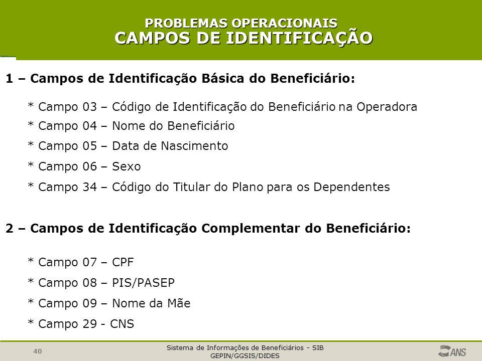 Sistema de Informações de Beneficiários - SIB GEPIN/GGSIS/DIDES 40 1 – Campos de Identificação Básica do Beneficiário: * Campo 03 – Código de Identifi