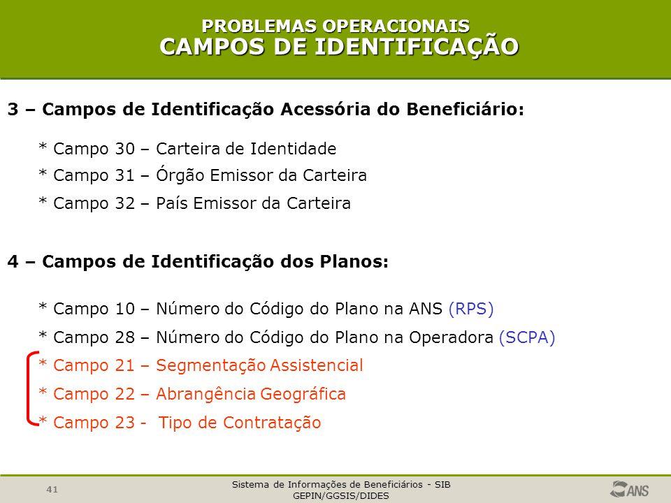 Sistema de Informações de Beneficiários - SIB GEPIN/GGSIS/DIDES 41 3 – Campos de Identificação Acessória do Beneficiário: * Campo 30 – Carteira de Ide
