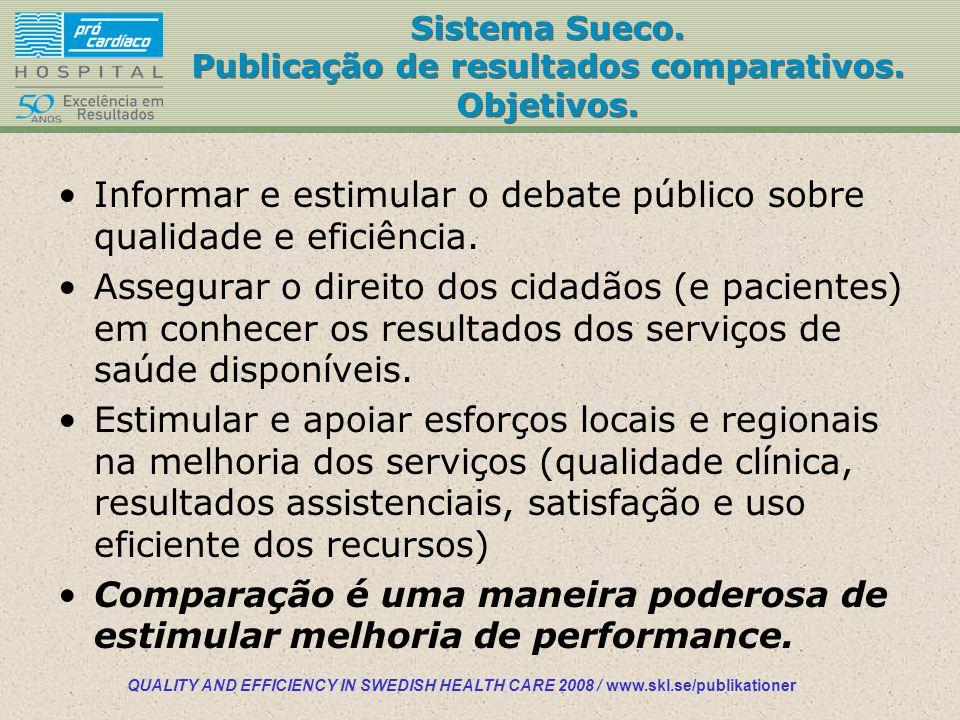 Sistema Sueco. Publicação de resultados comparativos. Objetivos. Informar e estimular o debate público sobre qualidade e eficiência. Assegurar o direi