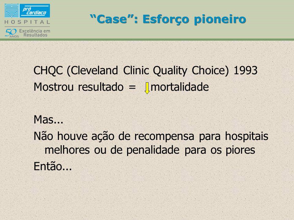 CHQC (Cleveland Clinic Quality Choice) 1993 Mostrou resultado = mortalidade Mas... Não houve ação de recompensa para hospitais melhores ou de penalida