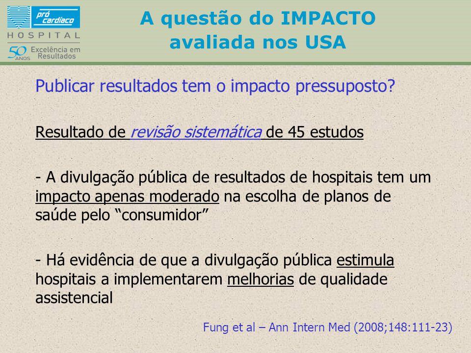 Publicar resultados tem o impacto pressuposto? Resultado de revisão sistemática de 45 estudos - A divulgação pública de resultados de hospitais tem um