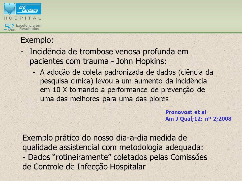 Exemplo: -Incidência de trombose venosa profunda em pacientes com trauma - John Hopkins: -A adoção de coleta padronizada de dados (ciência da pesquisa
