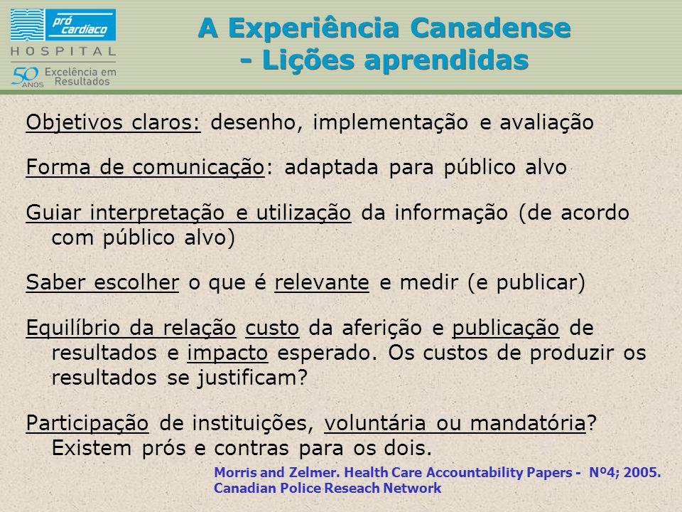 A Experiência Canadense - Lições aprendidas Objetivos claros: desenho, implementação e avaliação Forma de comunicação: adaptada para público alvo Guia