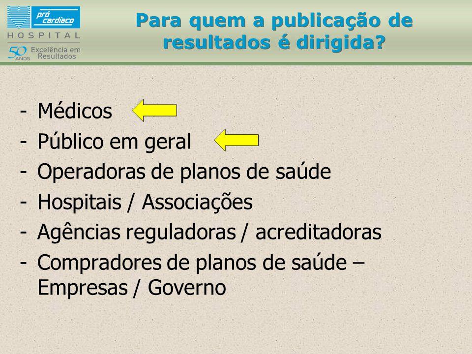 Para quem a publicação de resultados é dirigida? -Médicos -Público em geral -Operadoras de planos de saúde -Hospitais / Associações -Agências regulado