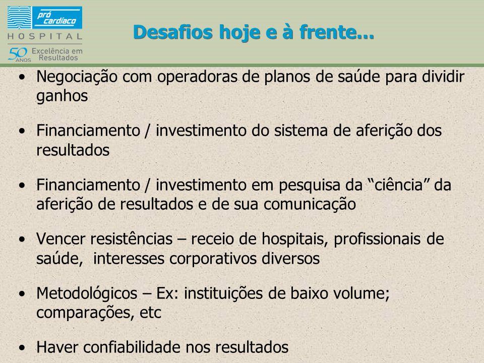 Desafios hoje e à frente... Negociação com operadoras de planos de saúde para dividir ganhos Financiamento / investimento do sistema de aferição dos r