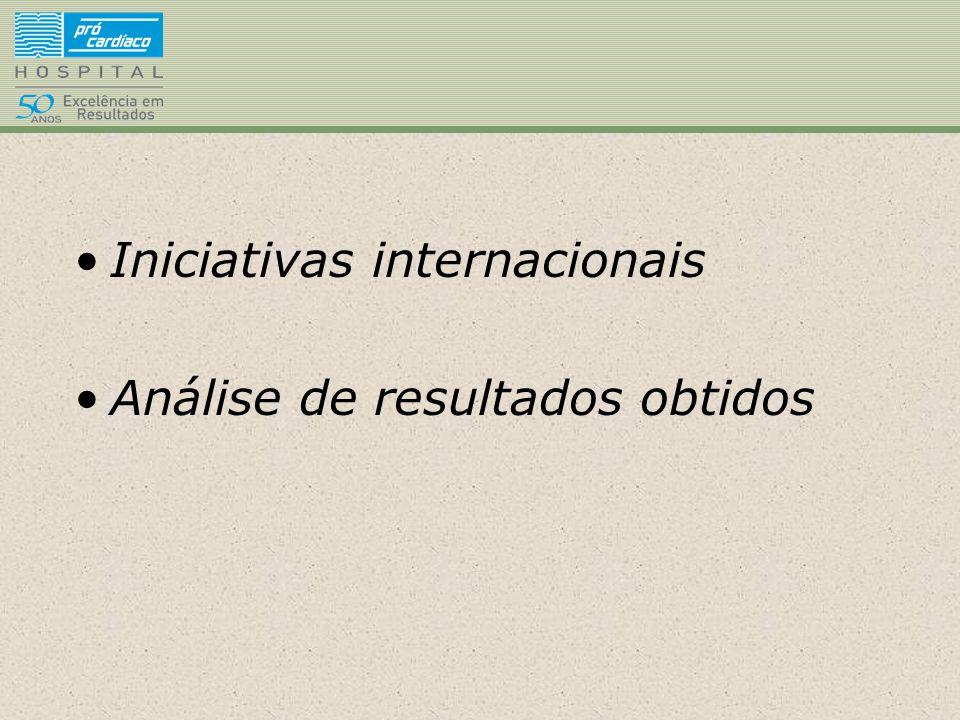 Iniciativas internacionais Análise de resultados obtidos
