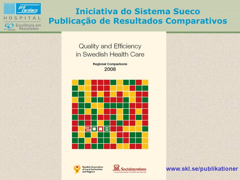 Iniciativa do Sistema Sueco Publicação de Resultados Comparativos www.skl.se/publikationer