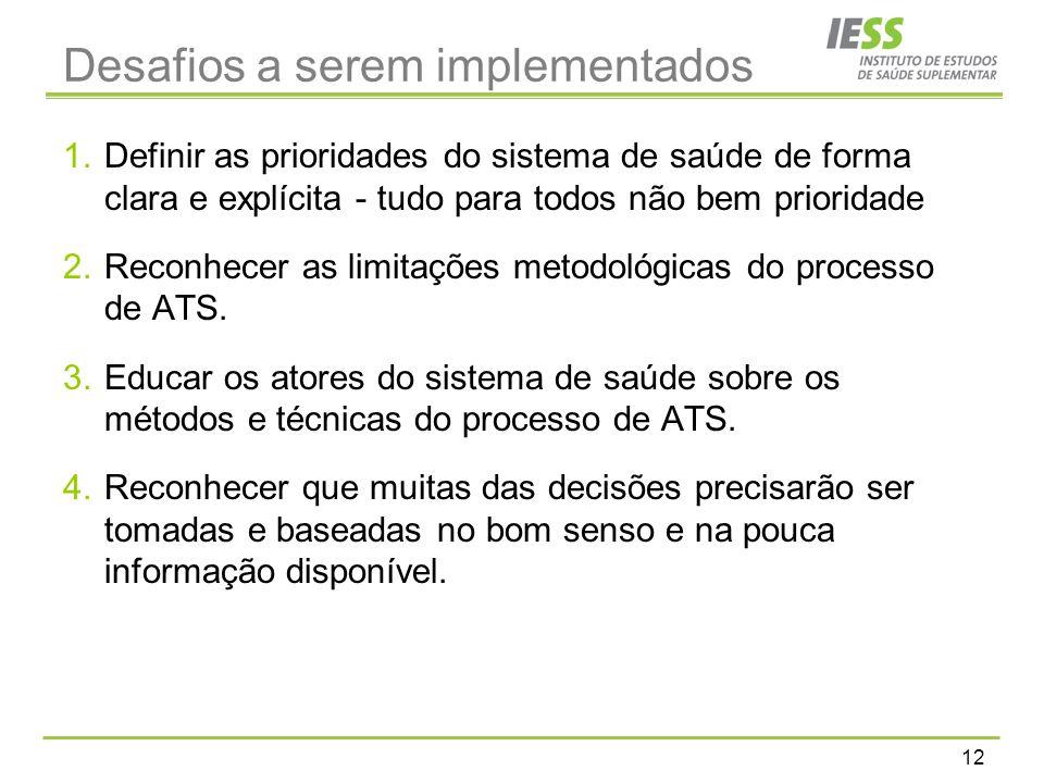 12 Desafios a serem implementados 1.Definir as prioridades do sistema de saúde de forma clara e explícita - tudo para todos não bem prioridade 2.Reconhecer as limitações metodológicas do processo de ATS.