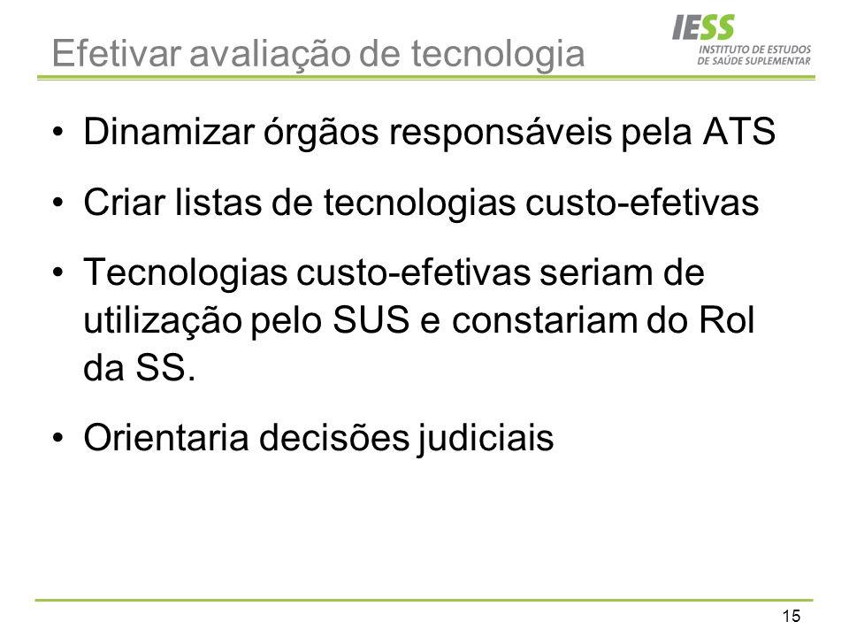 15 Efetivar avaliação de tecnologia Dinamizar órgãos responsáveis pela ATS Criar listas de tecnologias custo-efetivas Tecnologias custo-efetivas seriam de utilização pelo SUS e constariam do Rol da SS.