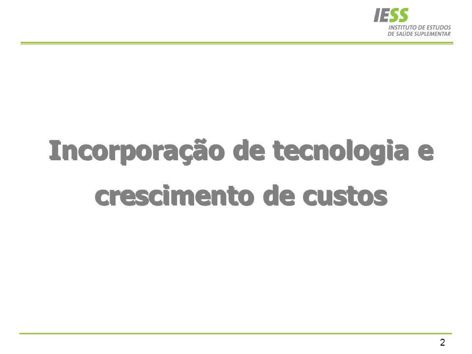 2 Incorporação de tecnologia e crescimento de custos