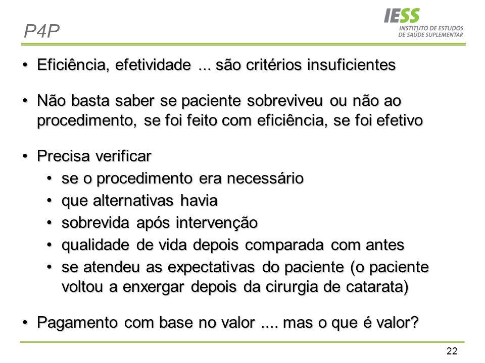 22 P4P Eficiência, efetividade... são critérios insuficientesEficiência, efetividade...