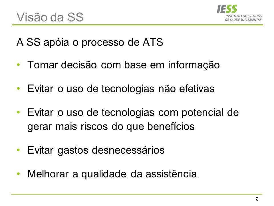 9 Visão da SS A SS apóia o processo de ATS Tomar decisão com base em informação Evitar o uso de tecnologias não efetivas Evitar o uso de tecnologias com potencial de gerar mais riscos do que benefícios Evitar gastos desnecessários Melhorar a qualidade da assistência