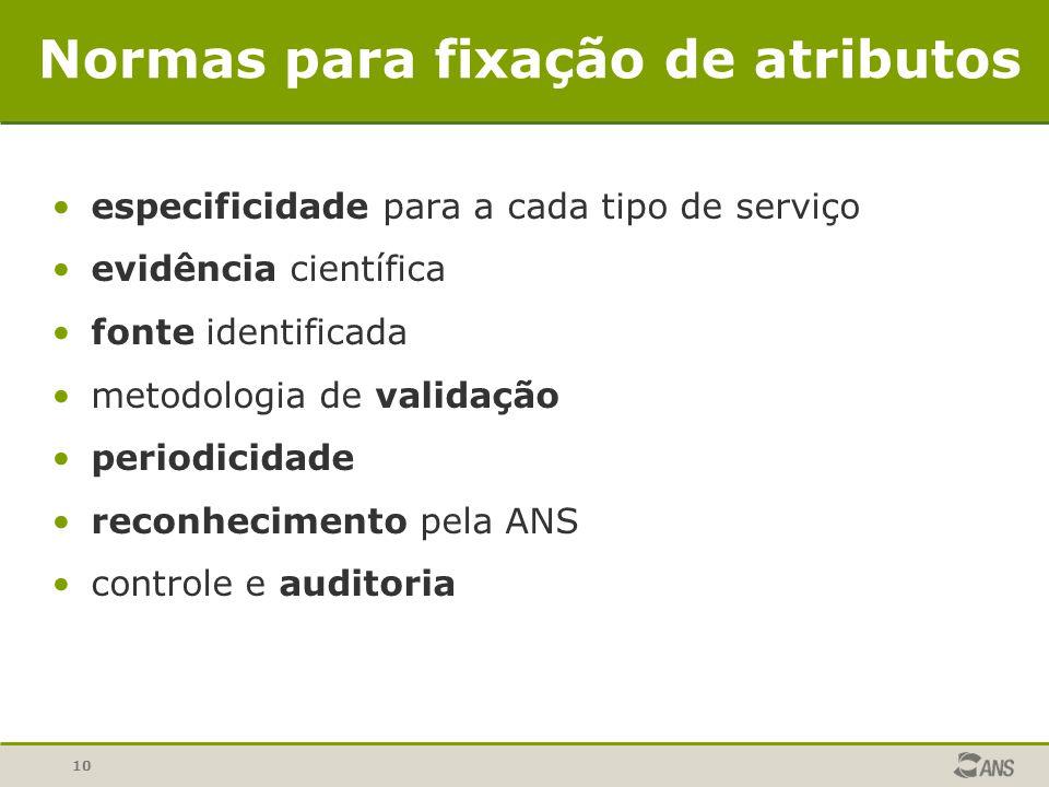 10 Normas para fixação de atributos especificidade para a cada tipo de serviço evidência científica fonte identificada metodologia de validação period