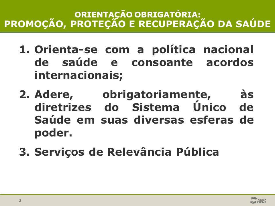 2 ORIENTAÇÃO OBRIGATÓRIA: PROMOÇÃO, PROTEÇÃO E RECUPERAÇÃO DA SAÚDE 1.Orienta-se com a política nacional de saúde e consoante acordos internacionais;