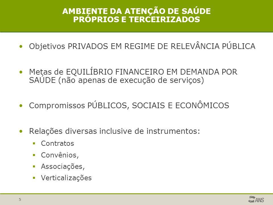 5 AMBIENTE DA ATENÇÃO DE SAÚDE PRÓPRIOS E TERCEIRIZADOS Objetivos PRIVADOS EM REGIME DE RELEVÂNCIA PÚBLICA Metas de EQUILÍBRIO FINANCEIRO EM DEMANDA P