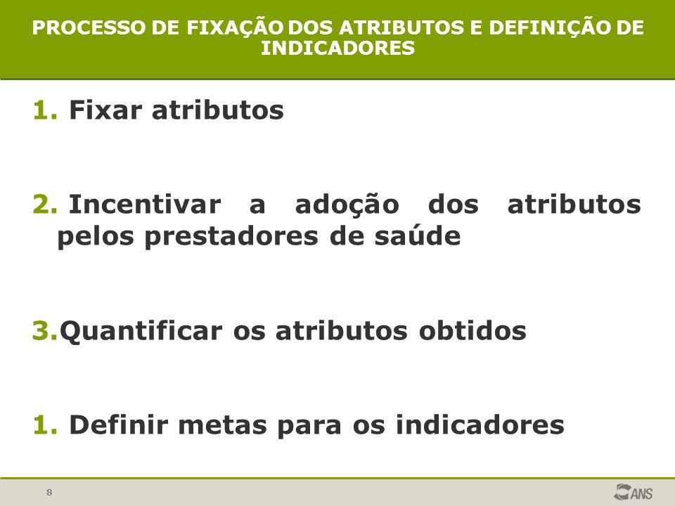 8 PROCESSO DE FIXAÇÃO DOS ATRIBUTOS E DEFINIÇÃO DE INDICADORES 1. Fixar atributos 2. Incentivar a adoção dos atributos pelos prestadores de saúde 3.Qu