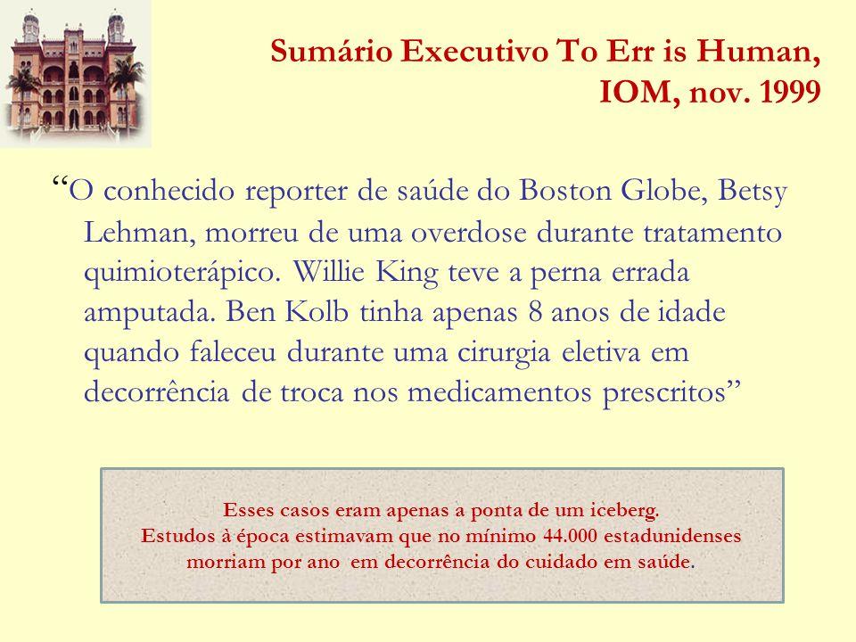 """Sumário Executivo To Err is Human, IOM, nov. 1999 """" O conhecido reporter de saúde do Boston Globe, Betsy Lehman, morreu de uma overdose durante tratam"""