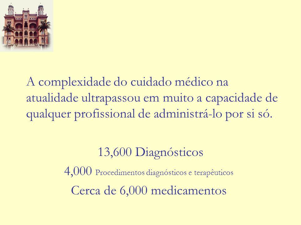 A complexidade do cuidado médico na atualidade ultrapassou em muito a capacidade de qualquer profissional de administrá-lo por si só. 13,600 Diagnósti