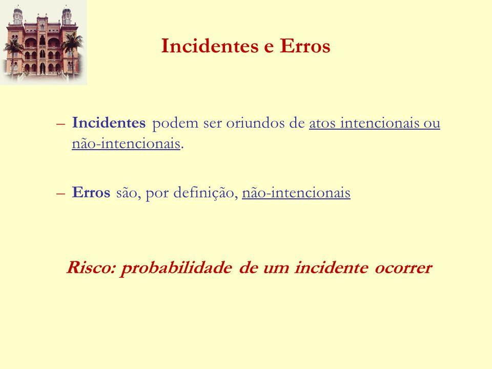 Incidentes e Erros –Incidentes podem ser oriundos de atos intencionais ou não-intencionais. –Erros são, por definição, não-intencionais Risco: probabi