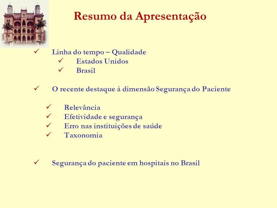 Resumo da Apresentação Linha do tempo – Qualidade Estados Unidos Brasil O recente destaque à dimensão Segurança do Paciente Relevância Efetividade e s
