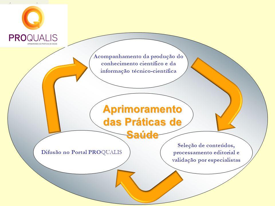 - - Aprimoramento das Práticas de Saúde Liderança Acompanhamento da produção do conhecimento científico e da informação técnico-científica Liderança D