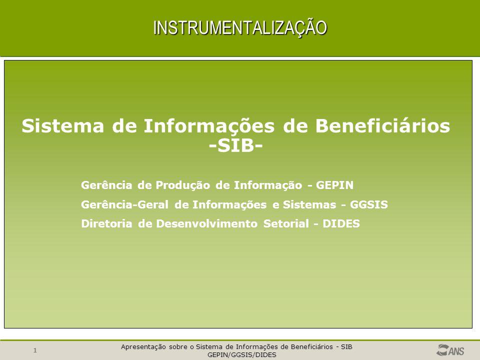 Apresentação sobre o Sistema de Informações de Beneficiários - SIB GEPIN/GGSIS/DIDES GEPIN/GGSIS/DIDES 11 FINALIDADE DO SIB ANS dados de beneficiários atualizados Ressarcimento Perfil Demográfico Retorno ao mercado Dados do Setor SIG Dados do Setor Caderno do Gestor de saúde Cadastro x Internações SUS