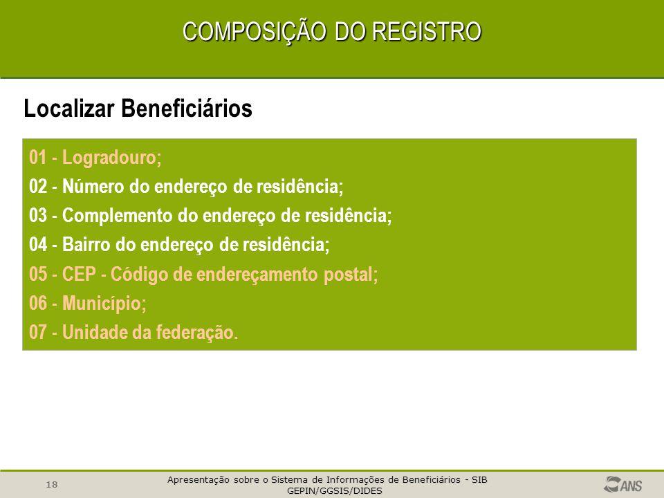 Apresentação sobre o Sistema de Informações de Beneficiários - SIB GEPIN/GGSIS/DIDES GEPIN/GGSIS/DIDES 17 COMPOSIÇÃO DO REGISTRO Comum para Planos - P