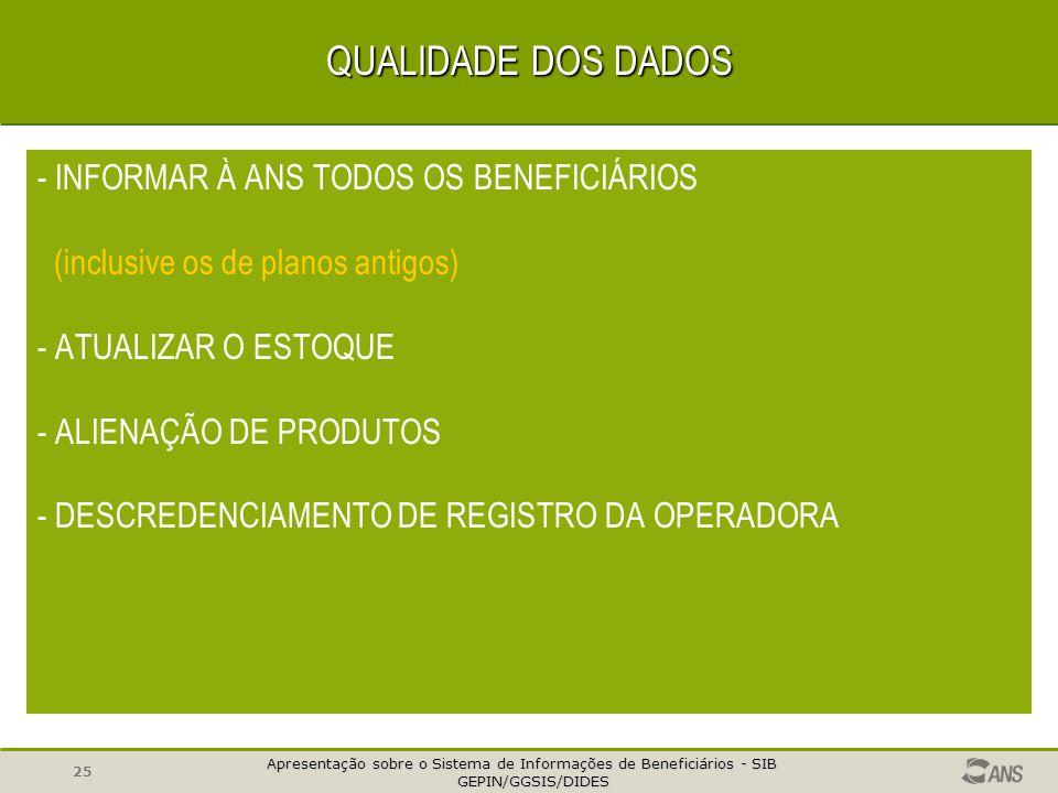 Apresentação sobre o Sistema de Informações de Beneficiários - SIB GEPIN/GGSIS/DIDES GEPIN/GGSIS/DIDES 24 PERFIL DEMOGRÁFICO Competência dez/2004