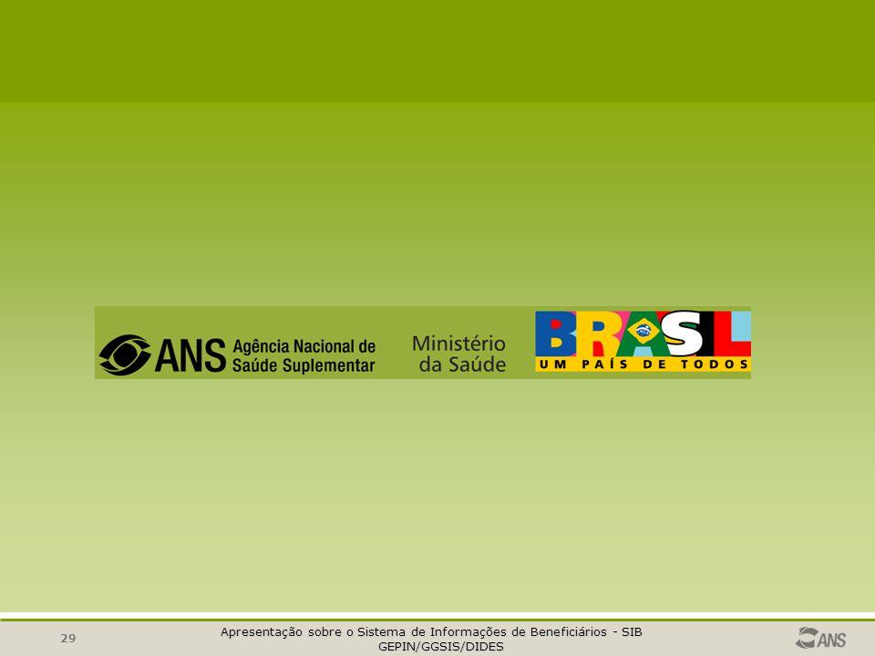 Apresentação sobre o Sistema de Informações de Beneficiários - SIB GEPIN/GGSIS/DIDES GEPIN/GGSIS/DIDES 28 LOGÍSTICA - suporte ATENDE OPERADORAS (21) 2