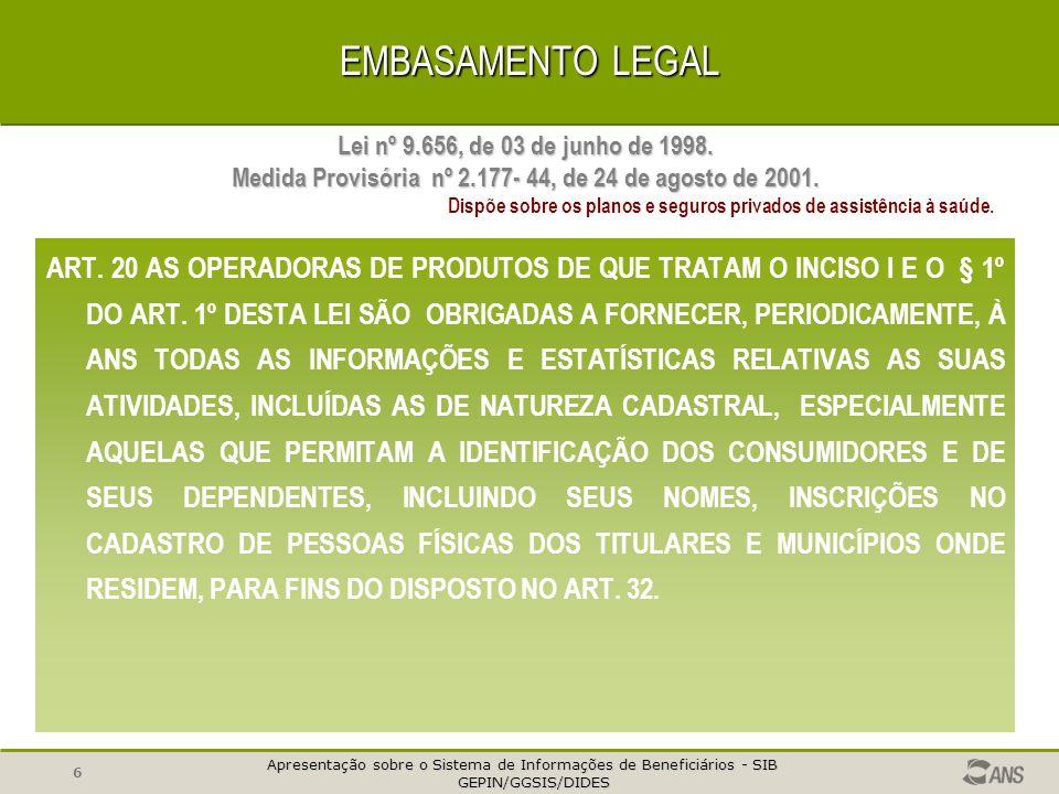 Apresentação sobre o Sistema de Informações de Beneficiários - SIB GEPIN/GGSIS/DIDES GEPIN/GGSIS/DIDES 6 EMBASAMENTO LEGAL ART.