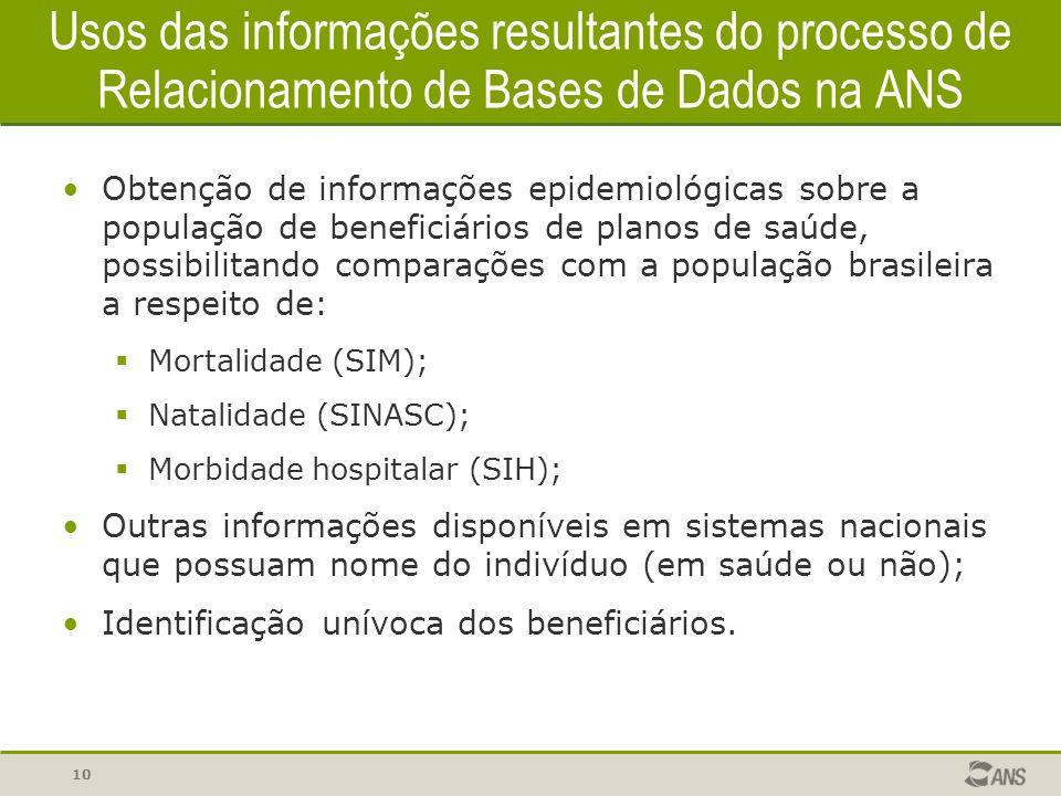 10 Usos das informações resultantes do processo de Relacionamento de Bases de Dados na ANS Obtenção de informações epidemiológicas sobre a população d