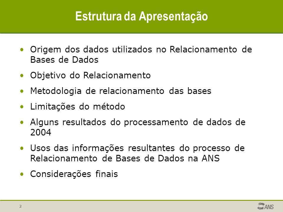 2 Estrutura da Apresentação Origem dos dados utilizados no Relacionamento de Bases de Dados Objetivo do Relacionamento Metodologia de relacionamento d