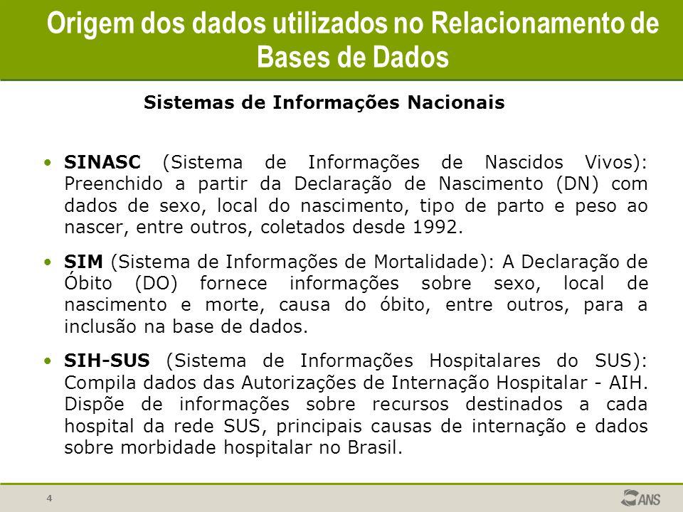 4 Sistemas de Informações Nacionais SINASC (Sistema de Informações de Nascidos Vivos): Preenchido a partir da Declaração de Nascimento (DN) com dados