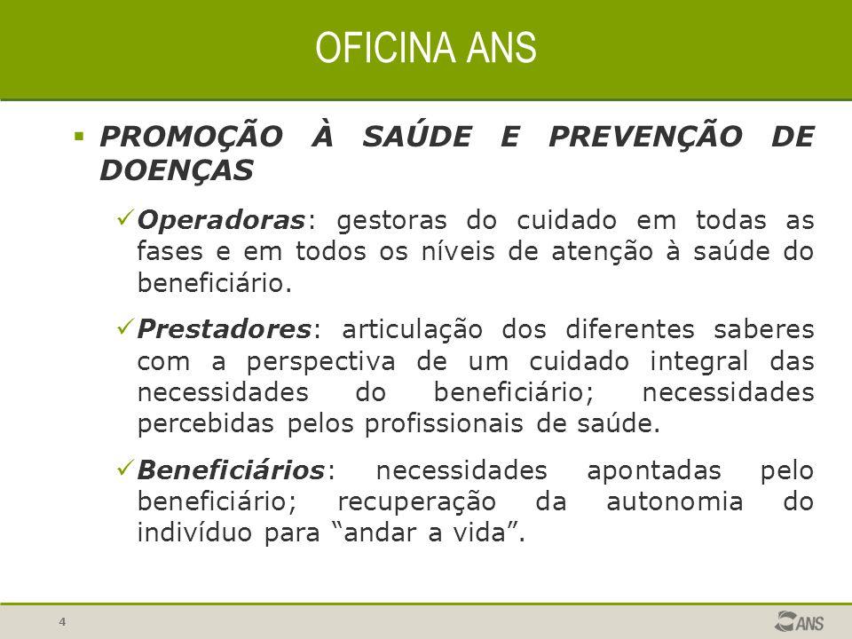 4  PROMOÇÃO À SAÚDE E PREVENÇÃO DE DOENÇAS Operadoras: gestoras do cuidado em todas as fases e em todos os níveis de atenção à saúde do beneficiário.