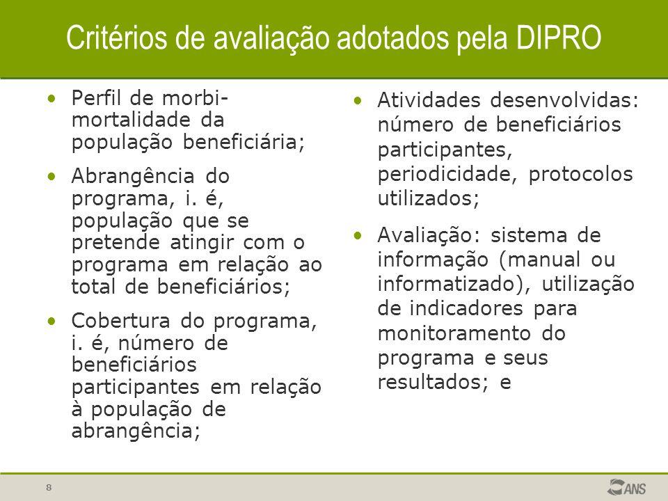 8 Critérios de avaliação adotados pela DIPRO Perfil de morbi- mortalidade da população beneficiária; Abrangência do programa, i. é, população que se p