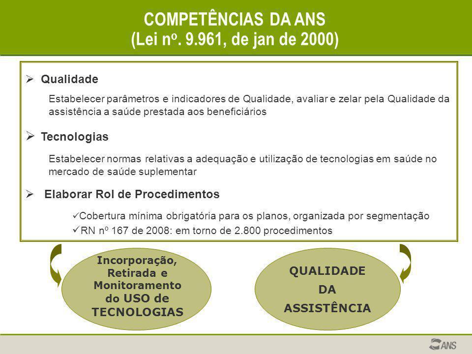 COMPETÊNCIAS DA ANS (Lei n o. 9.961, de jan de 2000)  Qualidade Estabelecer parâmetros e indicadores de Qualidade, avaliar e zelar pela Qualidade da
