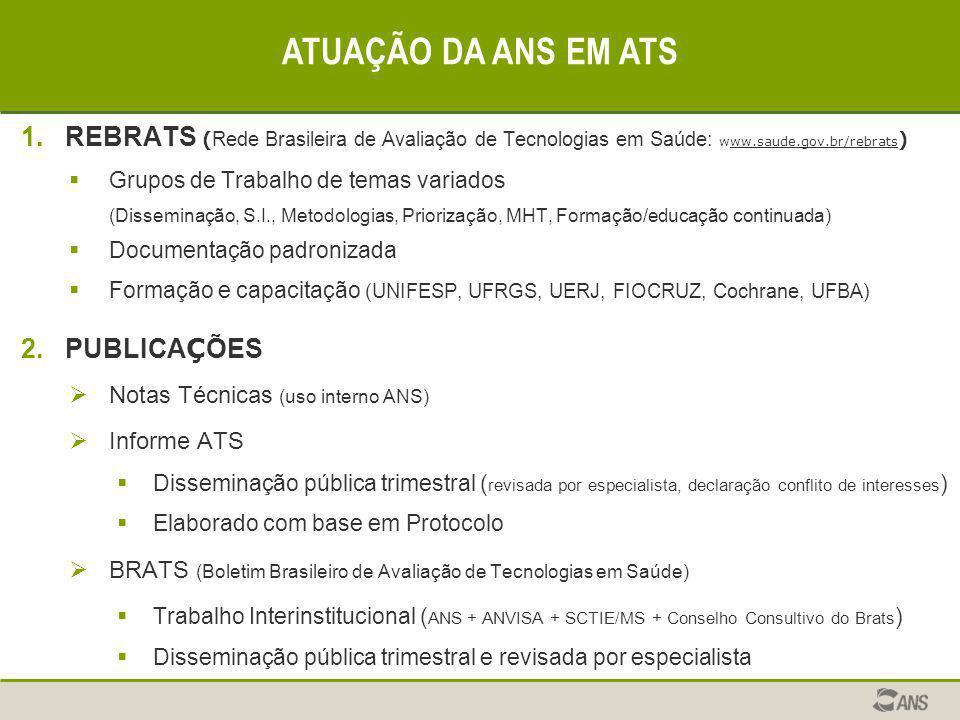 1.REBRATS ( Rede Brasileira de Avaliação de Tecnologias em Saúde: www.saude.gov.br/rebrats )  Grupos de Trabalho de temas variados (Disseminação, S.I