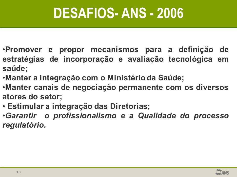 10 DESAFIOS- ANS - 2006 Promover e propor mecanismos para a definição de estratégias de incorporação e avaliação tecnológica em saúde; Manter a integr