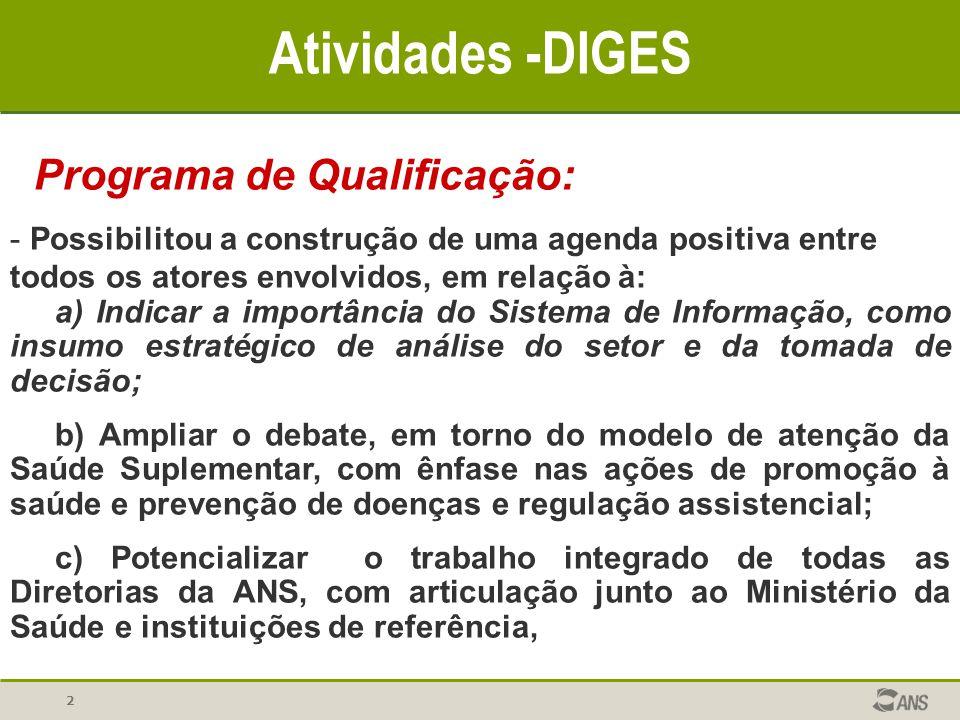 2 Atividades -DIGES Programa de Qualificação: - Possibilitou a construção de uma agenda positiva entre todos os atores envolvidos, em relação à: a) In