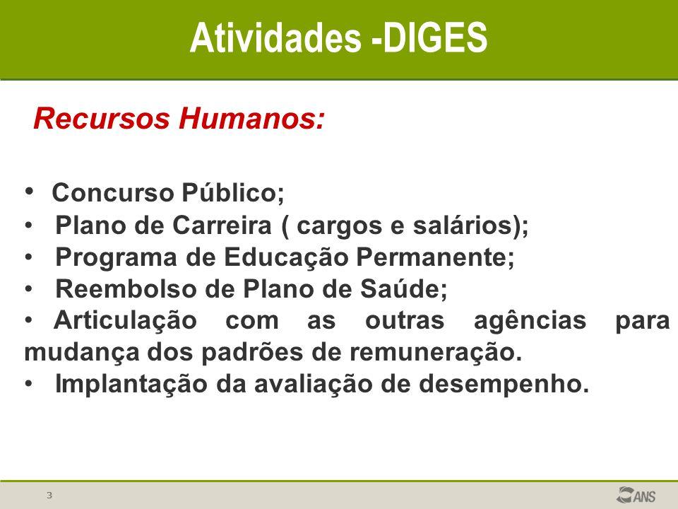 3 Atividades -DIGES Recursos Humanos: Concurso Público; Plano de Carreira ( cargos e salários); Programa de Educação Permanente; Reembolso de Plano de